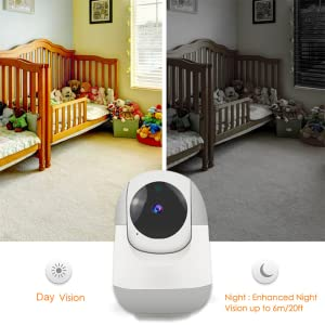 video baby monitor with night vision