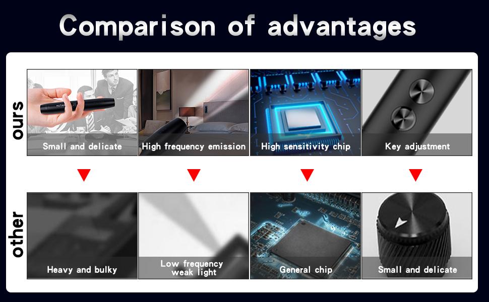 Comparison of advantages