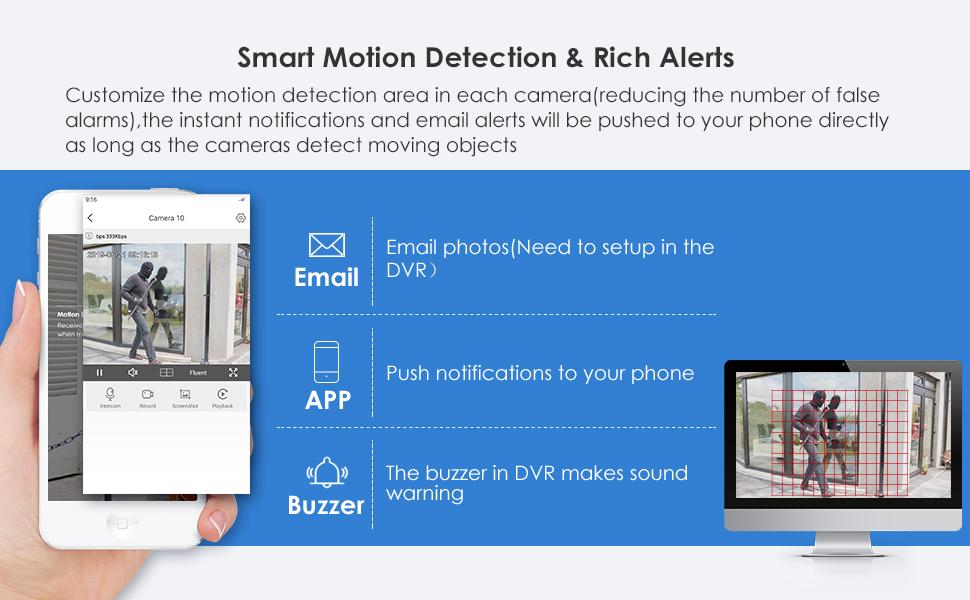 Smart Motion Detection & Rich Alerts