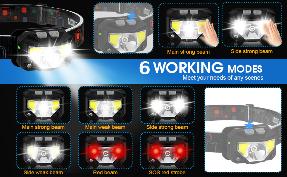 head lamps outdoor rechargeable led flashlight small flashlights running headlamp