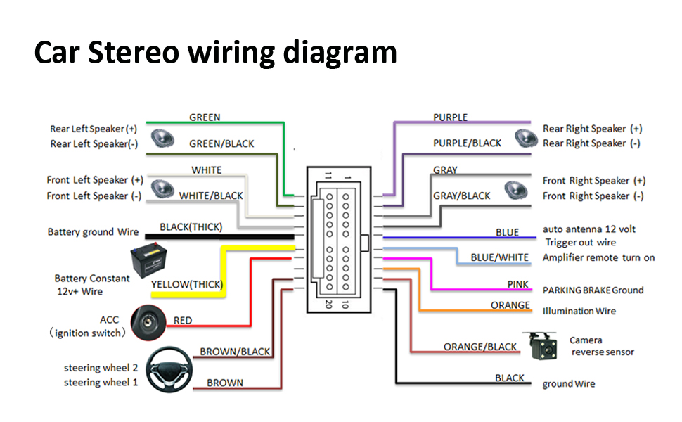 Regetek Car Stereo Double Din 7, 2008 Smart Car Stereo Wiring Diagram