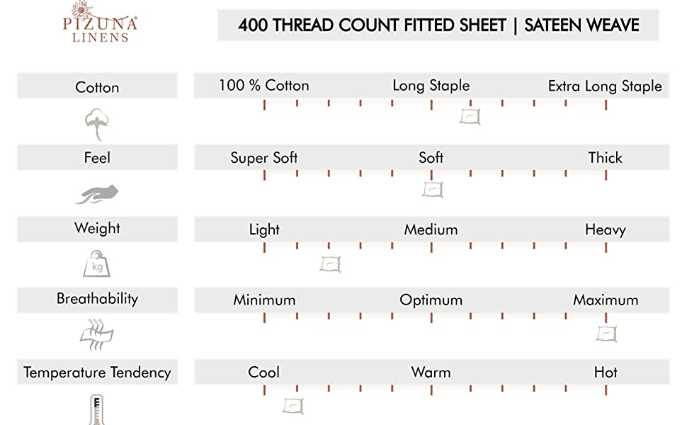 400tc Fitted Sheet
