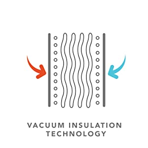 Vacuum Insulated Technology