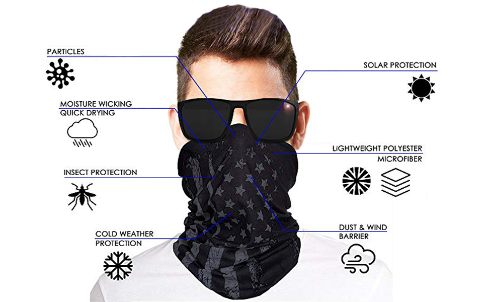 Face Mask UV Protection