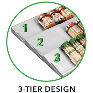 3-Tier Design
