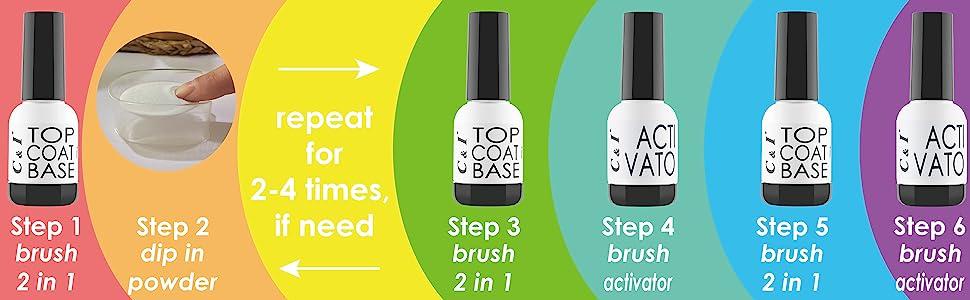 dip powder, dipping powder, nail gel, acrylic powder, top coat, base coat, red, yellow, green, blue