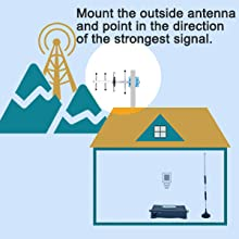 cell phone signal amplifier