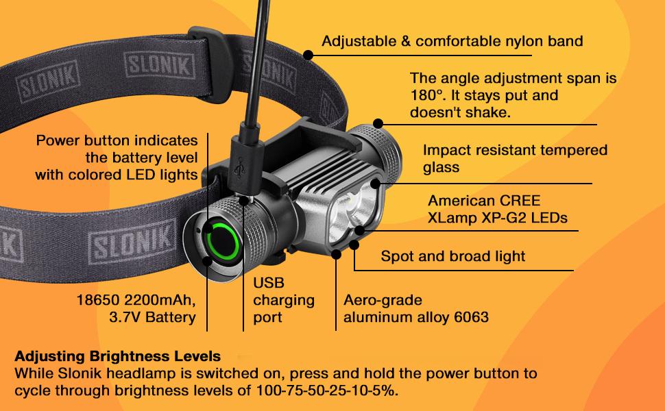 rechargable headlamp brightest 100000 lumens hardhat lights extra bright cree powerful