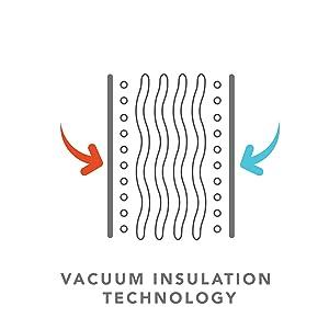Wave Water Bottle Vacuum Insulation
