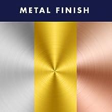 Choice of Metal