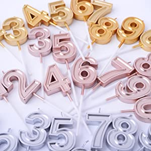 number cake candles