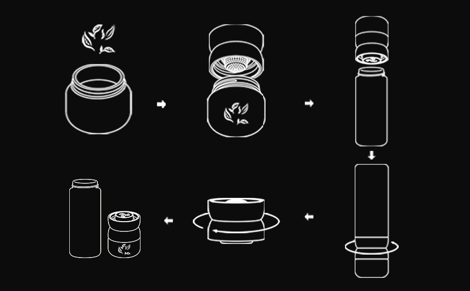 tea brewing steps