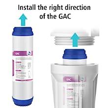 ro water filter replacemt