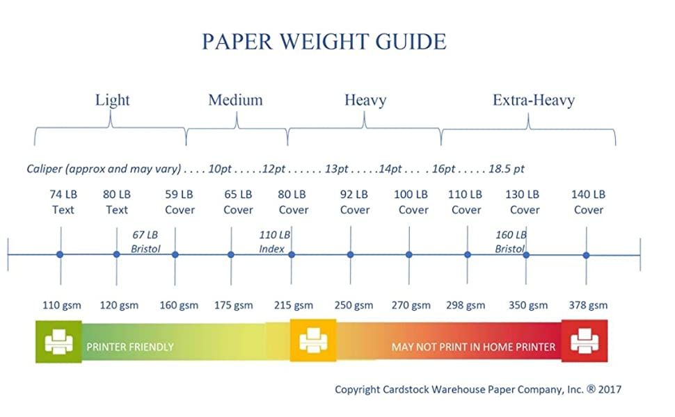paper weight guide