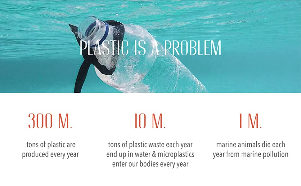 Plastic is a problem