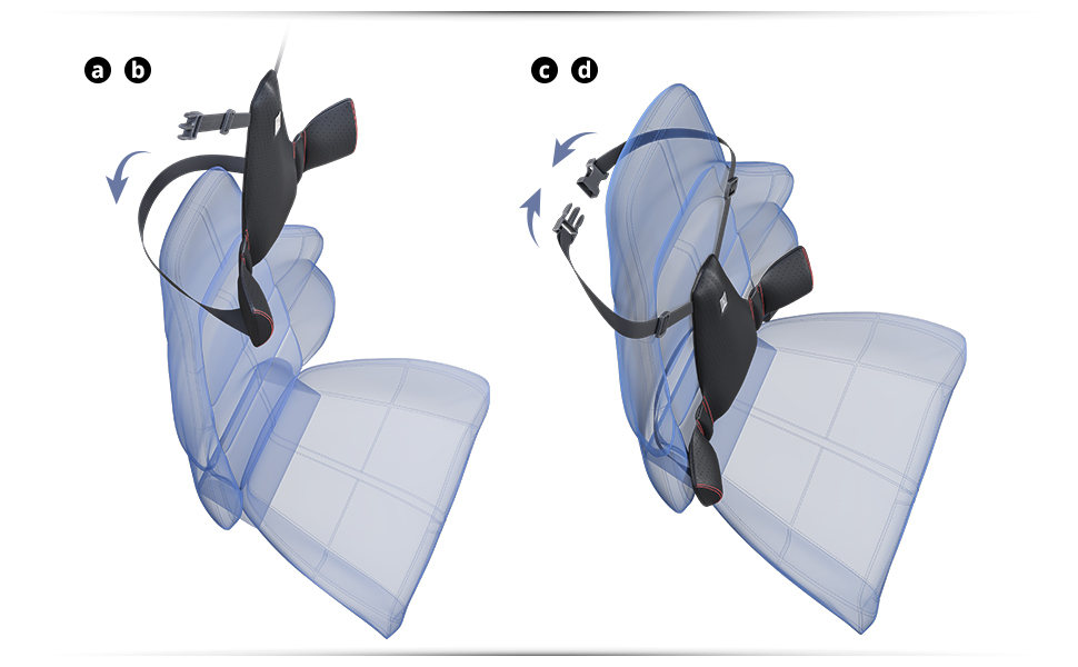 How to install a posture corrector on a car seat, with bulettes: a, b, c, d.