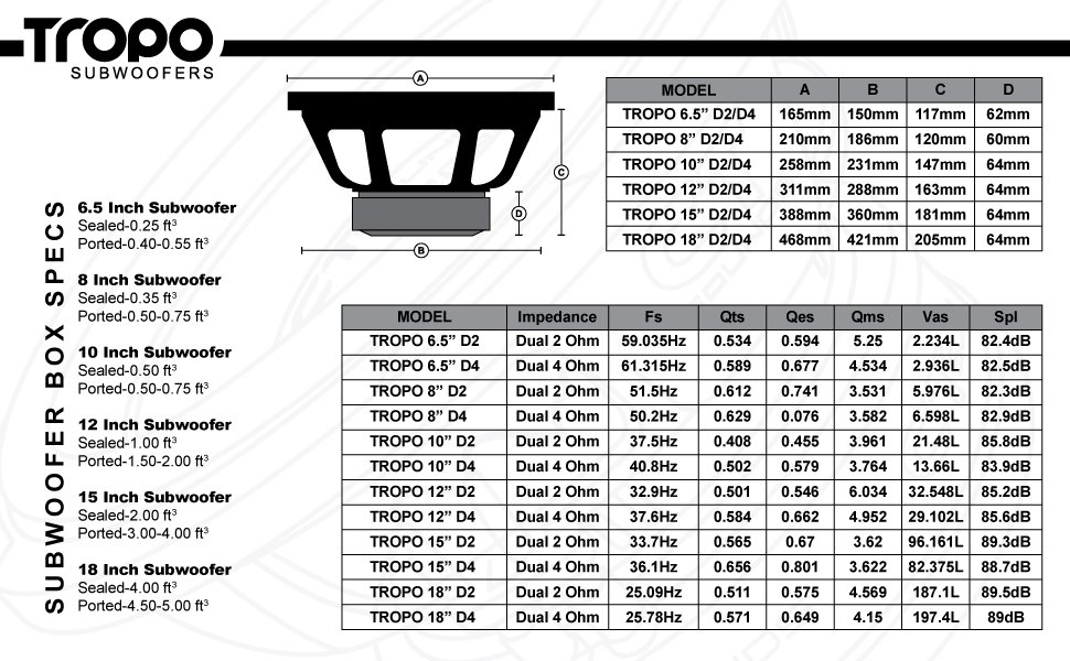 Tropo Subwoofer Specification sheet