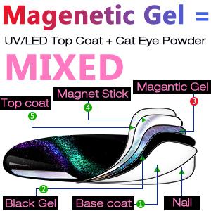 magenetic nail powder