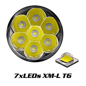 xml p50 flashlight