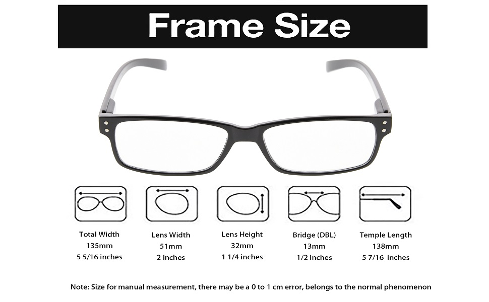 Frame Size