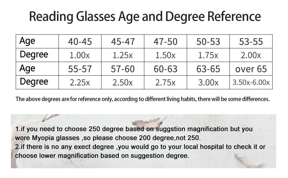 OCCI CHIARI READING GLASSES MAGNIFICATION