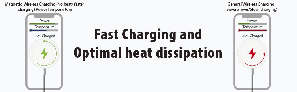 optimal heat dissipation