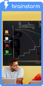 dry erase stick on whiteboard white board vinyl film adhesive restickable blackboard chalkboard