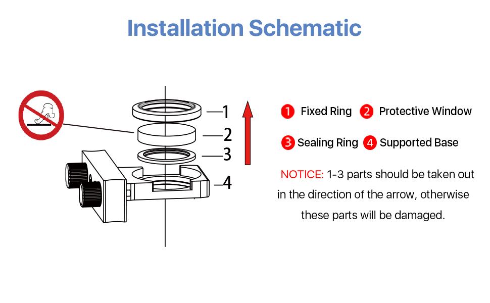 Cloudray Fiber Laser Lens Quartz Fused Silica for 1064nm Fiber Laser Machine