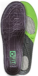 O FIT Insole Plus