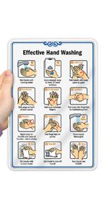 Effective Hand Washing
