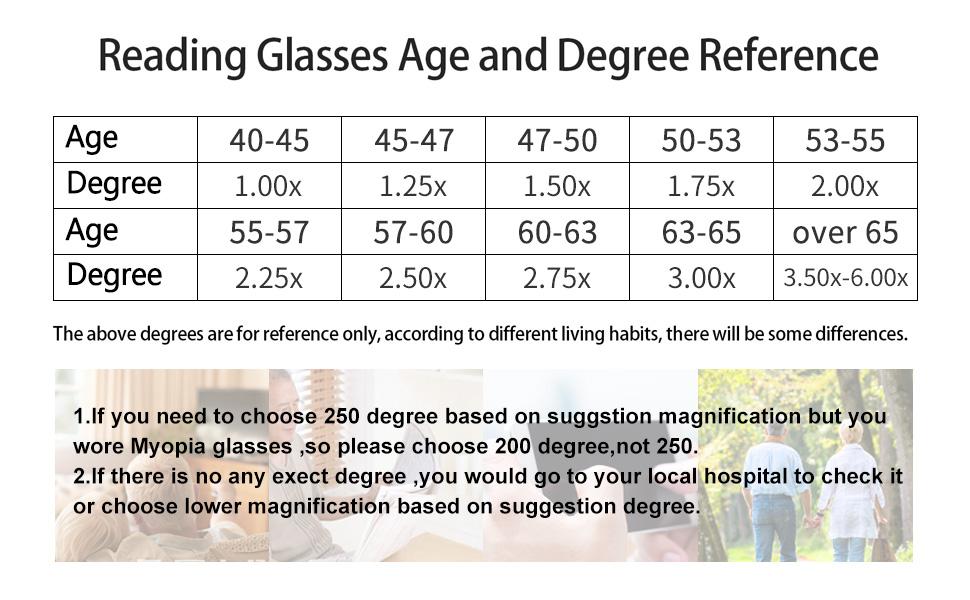 Mare azzuro stylish reading glasses women rectangle readers 0 1.00 1.50 2.00 2.50 3.00 3.50
