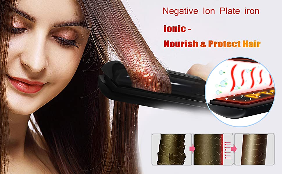 Negative Ion Plate Iron - CLEVER BRIGHT Plate Iron adds ionic can pourish and protect your hair.