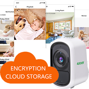 1-year FREE Cloud Storage