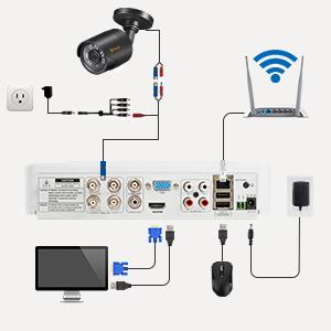 1080P DVR video records