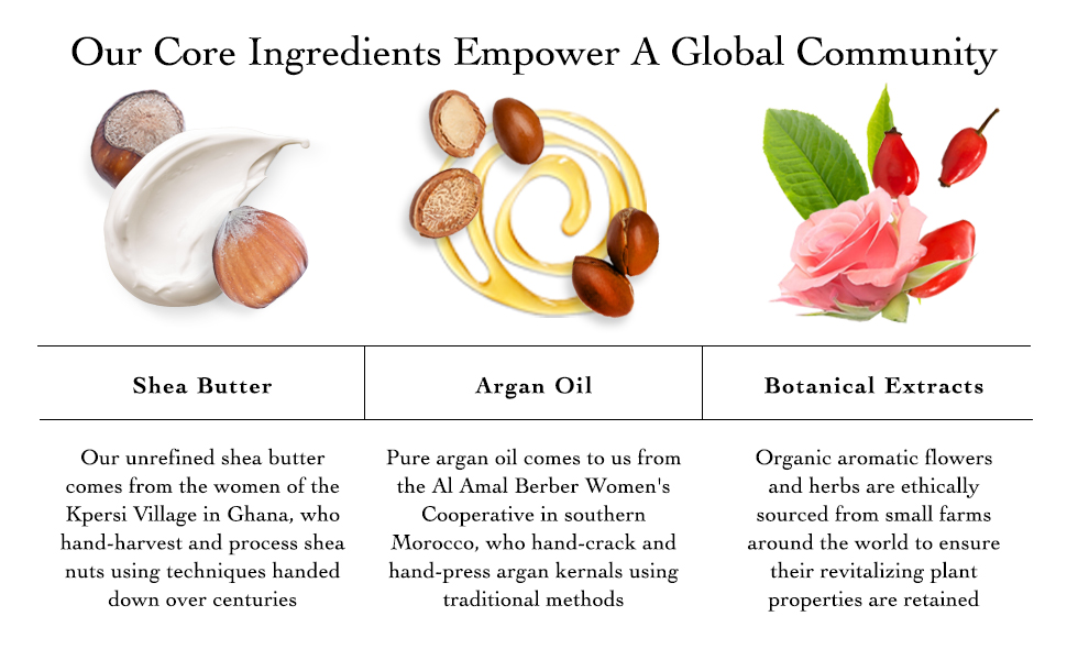Shea Butter, Argan Oil, Botianical Extracts