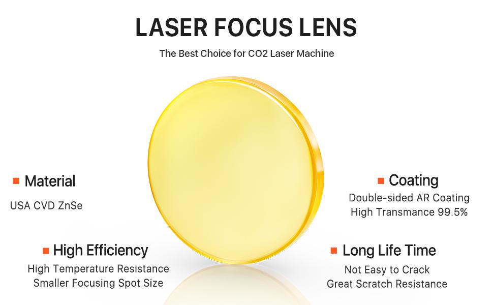 Laser Focus Lens