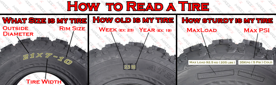 MASSFX HOW TO READ A TIRE