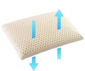 narural latex pillow standard size bed pillow dunlop talalay nek head
