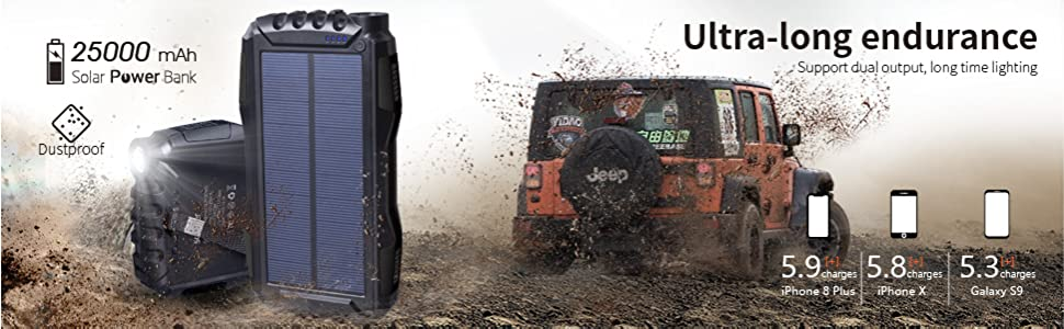 solar charger is dust and water resistant