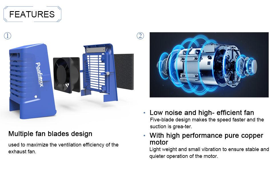 multipul fan blades design low noise high efficient efficienct effective smkoing