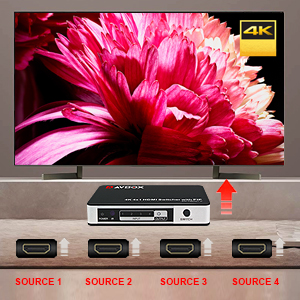 HDMI 4x1 Switch Function
