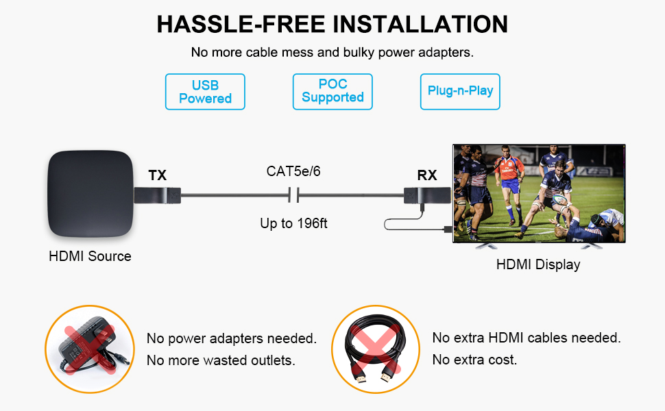 Hassle-free installation
