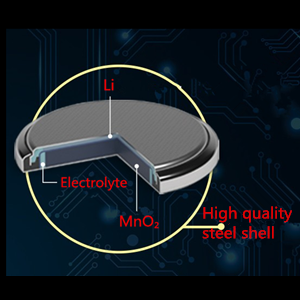 High quality steel shell