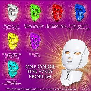 LED Mask, Face Mask, Skin Care,