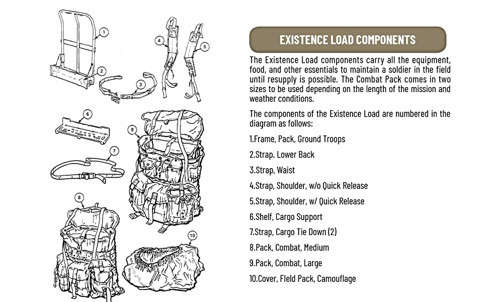 Alice Pack EXISTENCE LOAD COMPONENTS