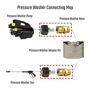 pressure washer m22 to 1/4 quick connect