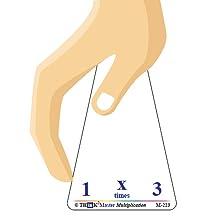 Multipliation Triangle Card
