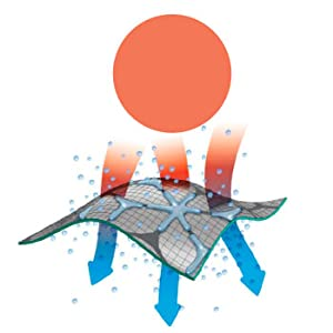 Ligart Cooling Gaiter Lightweight Thin Neck Gaiter Summer Protection from Sun,