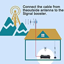 verizon cell signal booster for home