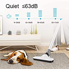 Quiet while vacuum